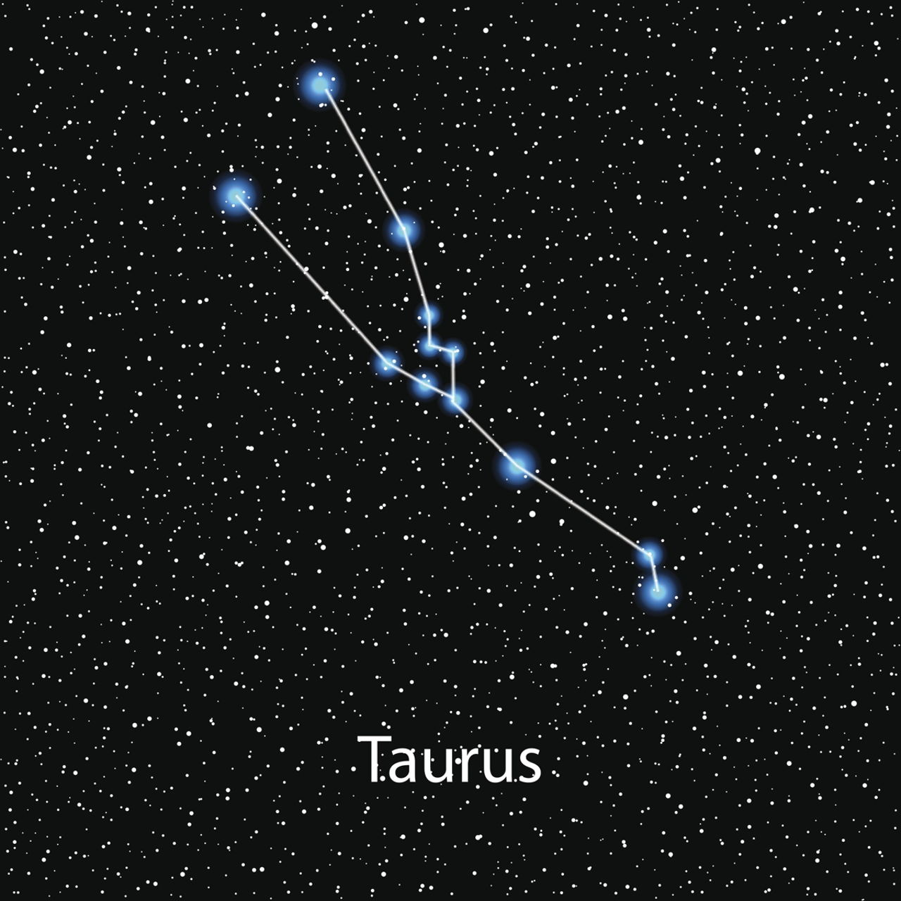 Astrology sign, Taurus, is highlighted in the May HoroScoops.