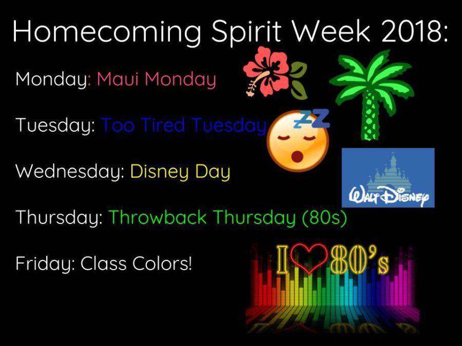 Themes for 2018 Spirit Week.