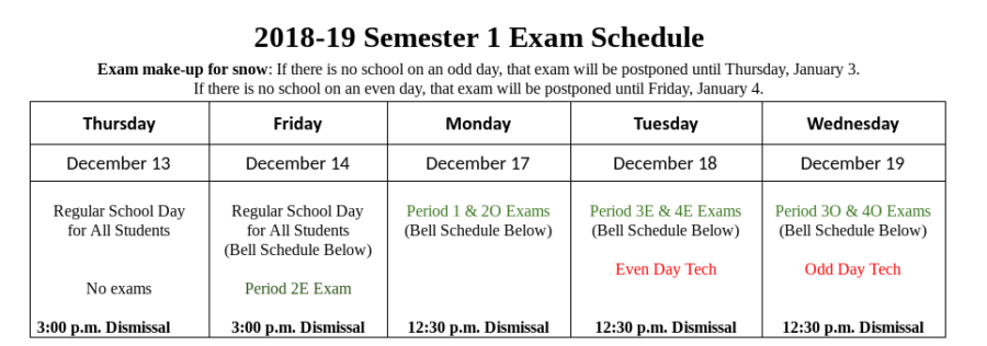 Good luck on the upcoming Midterm Exams!