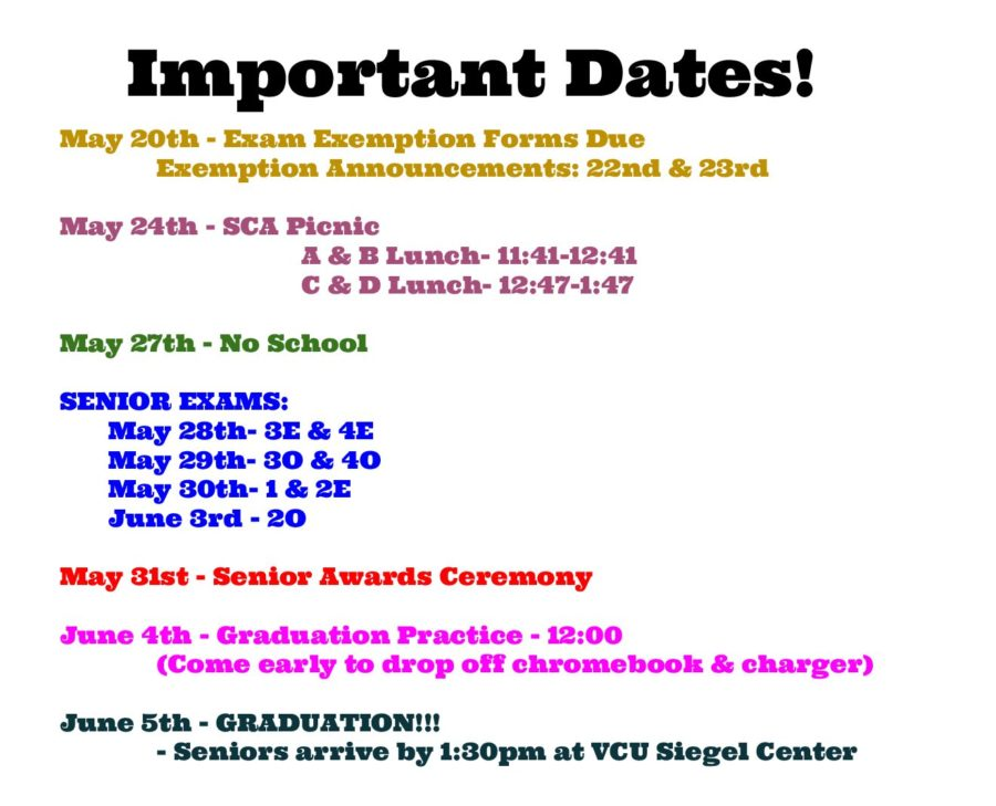 Important Senior Dates