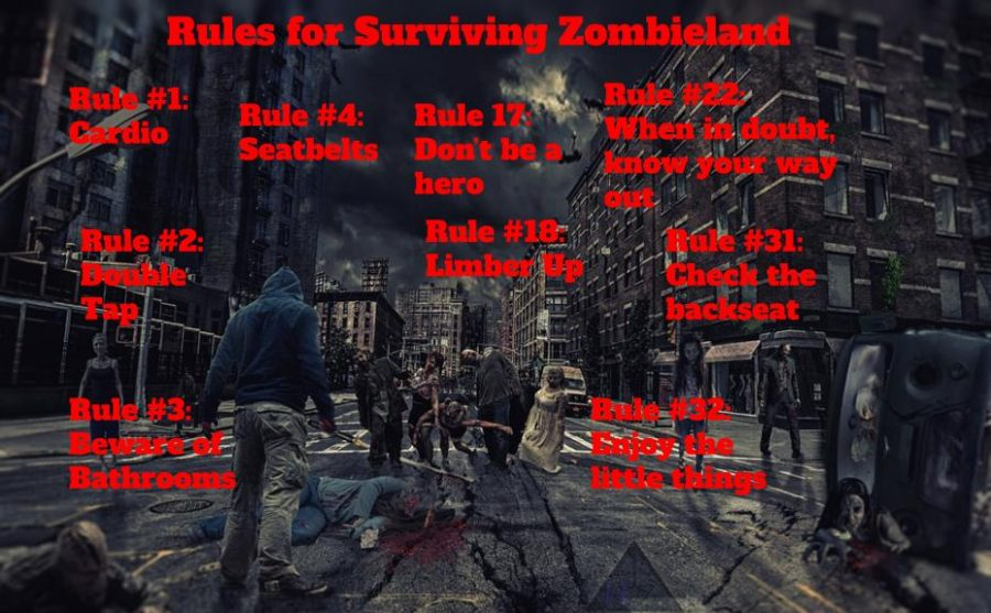 Rules+to+surviving+Zombieland.