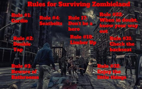 Rules to surviving Zombieland.